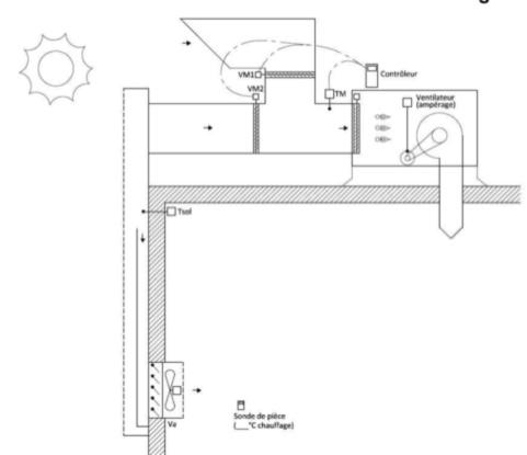 unitair-applications-1