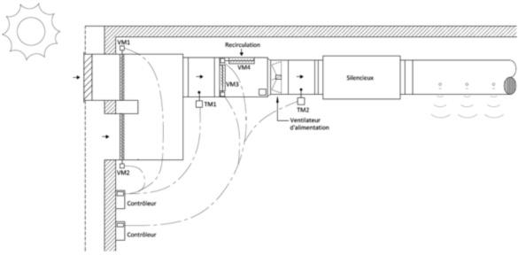 unitair-applications-2