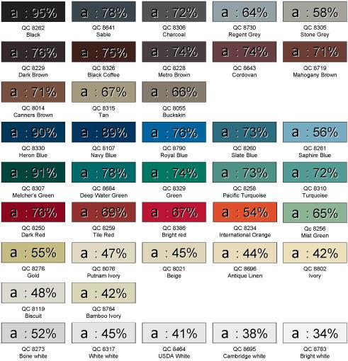 unitair-colors
