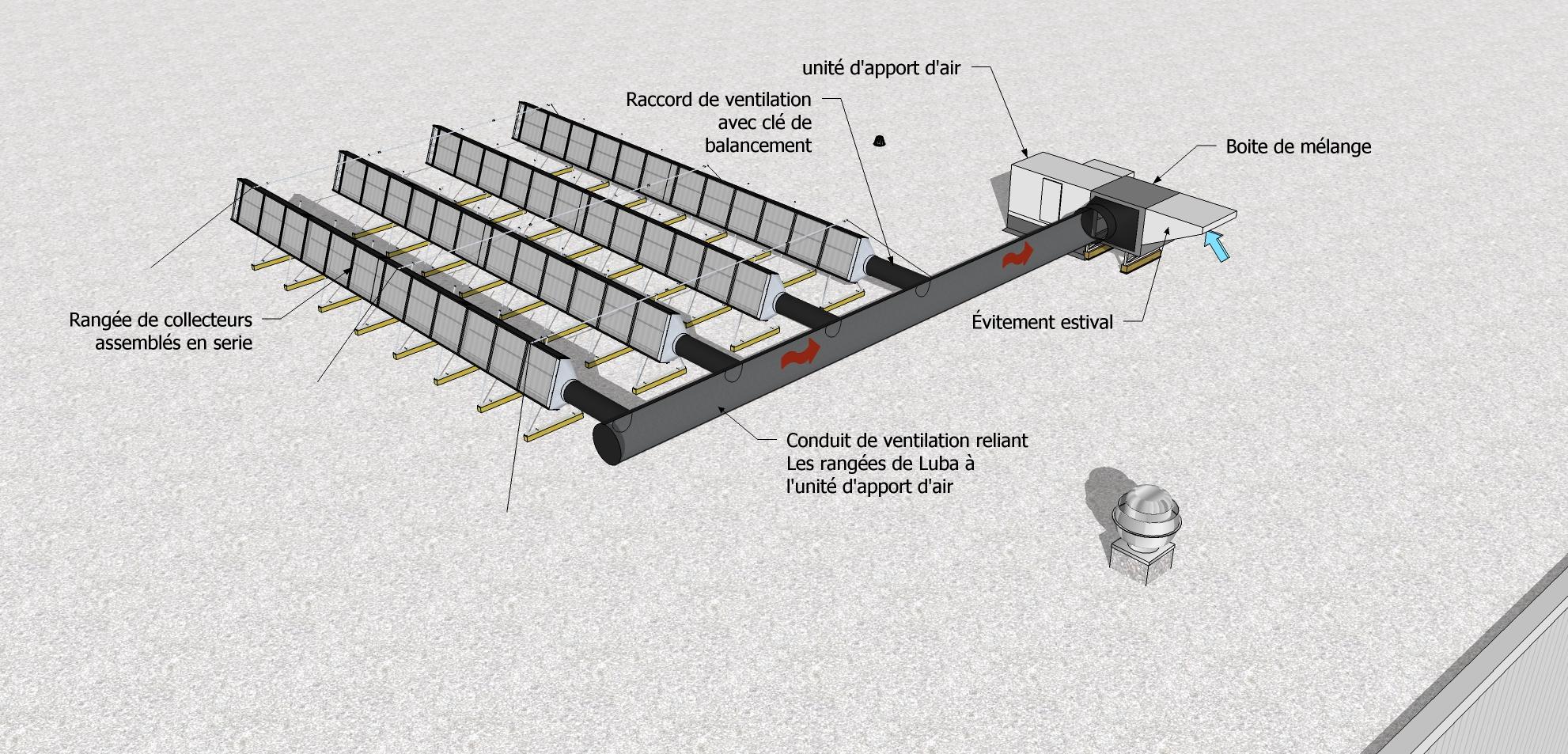 Arrangementau toitavecunité_fr